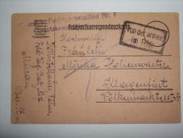 AUSTRIA 1916 FELDPOST CCARD WITH VON DER ARMEE IM FELDE CACHET - 1850-1918 Impero