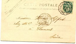 FONTAINEBLEAU Seine Et Marne à NEVERS Nièvre CONVOYEUR LIGNE Du 27.8.1903 Sur Type Blanc Carte De POUGUES LES EAUX ....G - Railway Post