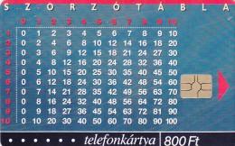 Cheat Sheets: Mathematics - Hongrie