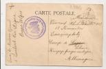 CARTE DE 1916 DE LAMBERT ALPES A CAMP DE PRISONNIERS DE GUERRE DE SAGAN SILESIE CP9860 - Guerre De 1914-18