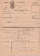 TIMBRE FISCAL DE 1881-TYPE MONNAIE SYRACUSAINE -N° 43 NON DENTELE SUR LOCATIONS VERBALES -ST ETIENNE 1886 - Fiscaux
