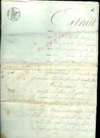 LYON X CORVEISSIAT 1833 : ACTE FAMILLE CAMILLE BILLION 10 PAGES : - Manuscripts