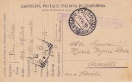 CARD CARTOLINA POSTALE IN FRANCHIGIA  PRIMA GUERRA POSTA MILITARE 1°DIVISIONE CAVALLERIA CENSURA -FP-V -2-0882-24969 - Weltkrieg 1914-18