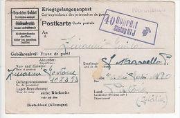 Italy: PoW Prisoner Of War Postcard, Stalag VI J To Pistoia, 24 March 1944 - Militaria