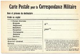 Carte Postale Pour Correspondance Militaire Vierge - Guerre De 1914-18