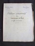 Cours école Militaire Artillerie Et Du Génie PONTS MILITAIRES Berthoin 1881 équipages De Pont - Documenten
