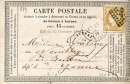 AUFFAY Seine Maritime Convoyeur Station 1875 Ligne 199 Dieppe à Rouen + Griffe DP2° Sur 15c Céres Carte Précurseur ....G - Poste Ferroviaire