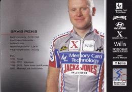 Team Card - MEMORYCARD/ JACK&JONES - 2000 - Arvis Piziks - Cycling