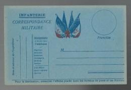 CARTE POSTALE EN FRANCHISE WW1 - VIERGE - 4 DRAPEAUX FOND BLEU - TTBE - Tarjetas De Franquicia Militare