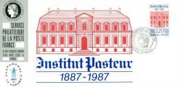 041 Carte Officielle Exposition Internationale Exhibition Espamer FDC 1987 France Institut Louis Pasteur - Esposizioni Filateliche