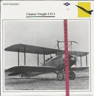 Vliegtuigen.- Chance Vought UO-1 - Jachtvliegtuigen. -  V.S. - U.S.A. - Vliegtuigen