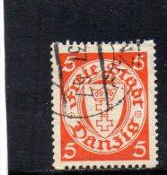DANTZIG 1924-33 O TIMBRES POUR ROULETTES - Dantzig
