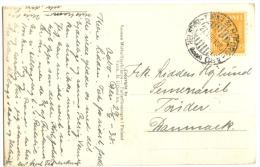 Postmark HELSINKI-TURKU31 H:FORS-ÅBO 1938 On Photo Card Pitkäjärvi - Finland