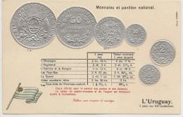 Carte Postale Serie HSM Gauffrée Representant Monaie Et Tableau De Change. Uruguay - Monete (rappresentazioni)