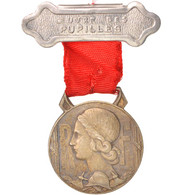 France, Oeuvre Des Pupiles Des Sapeurs-Pompiers Français, Medal - Army & War
