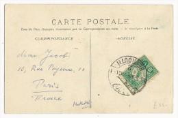 LIBAN - 1906 - PERIODE TURQUE - CARTE POSTALE (LATTAQUIE) Avec OBLITERATION De BEYROUTH Pour PARIS - Liban