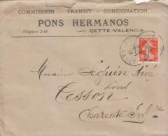 1913 - Lettre à Entête - Sète (Hérault) - Commission Transit Pons Hermanos - FRANCO DE PORT - Lebensmittel