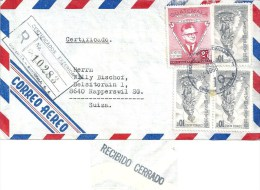 Airmail R Brief  Guatemala - Rapperswil                   1968 - Guatemala