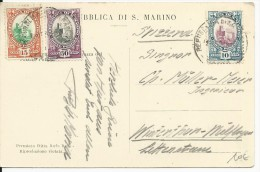 SAINT-MARIN - 1930 - CARTE POSTALE Pour WINTERTHUR (SUISSE) - San Marino