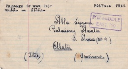 Prisoner Of War From Italian POW In Middle East - Camp 2761o Italian Company P.N.R. Paiforce - Letter Signed 1.8.1945 (S - Militares