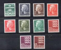 DANEMARK  Lot De Timbres Neufs **de 1981     ( Ref2367 ) - Unused Stamps
