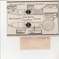 "DESSIN PHOTO -TETE SATELLITE ""ECHO 1"" LANCEE CAP CANAVERAL PAR FUSEE THOR-DELTA - 15-8-1960 - Aviation"