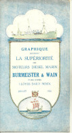 LIVRET GRAPHIQUE 1926 NAVIRES A MOTEURS BURMEISTER WAIN COPENHAGUE DANEMARK LOYDS DAILY INDEX - Boats