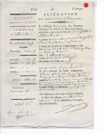 CHALONS  1780  -  1 Sols  2 Deniers  + La Loi Marne  -  Commune D' ALLIANCELLES  - Aliénation Domaines D'Emigrés - France