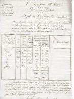 6e Régiment De Cuirassiers  -  Fourniture De Fourrage  En  1814 ( St - OUEN L´AUMONE  95 ) - Vieux Papiers