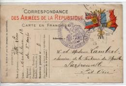 CORRESPONDACE Des ARMEES De La REPUBLIQUE - Postmark Collection (Covers)
