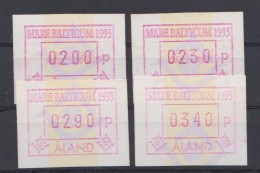 Aland ATM 6 - Mare Balticum 1985 * * - Aland