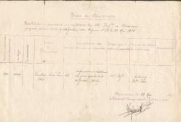Guerre 1914 -1918 - Place De Besançon - 42 ème Rgt D´Infanterie Bulletin Pour Gratification Avec Réforme - 22 Mai 1916 - Documenti Storici