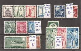Deutschland, Alliierte Besetzung Französische Zone Baden1949, Steckkarte Div. **, Siehe Scans! - French Zone