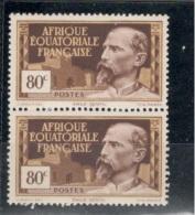 FrenchEquatorial Africa1939-40:Yvert49mnh**pair - India (1892-1954)