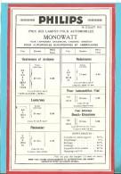 PHILIPS / PRIX DES LAMPES POUR AUTOMOBILES  10 JUILLET 1925 - Publicités