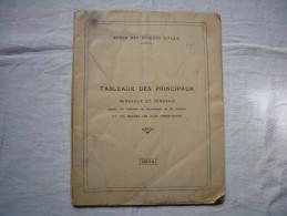 Tableaux Des Principaux Minéraux Et Minerais 1924 Ecole Des Mines D´Alais 25 Pages - Ohne Zuordnung