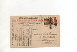 France Carte Franchise Militaire Du 21 Juin 1915 Pour Billancourt - Marcofilie (Brieven)