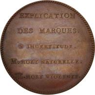France, Medal, Explication Des Marques, History, XIXth Century, SPL+, Cuivre, 31 - France