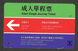 Hong Kong Chine Mass Transit Railway Ticket Chemin De Fer Publicité Medicale Train Ticket HK China Medical Pub - Chemins De Fer