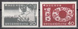 Korea-south    Scott No. 284-85    Unused Hinged      Year  1958 - Korea, South