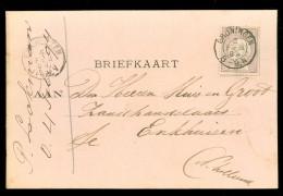 HANDGESCHREVEN BRIEFKAART Uit 1894  GELOPEN Van KLEINRONDSTEMPEL GRONINGEN Naar  ENKHUIZEN * NVPH 33  (10.453j) - Periode 1891-1948 (Wilhelmina)