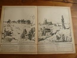 1914-18 Stratégie,Tactique De Guerre(par Gén Dubail Et Ill.Jonas):ARTILLERIE De CAMPAGNE (Tactique-combat),édit. Schwarz - Documents