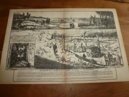 1914-18 Stratégie,Tactique De Guerre(par Gén Dubail Et Ill.Jonas):  LE COMMANDEMENT,   édit. Schwarz - Documents