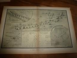 Guerre Navale Grav. Albert Sébille TACTIQUE à Trafalgar,Provedien,Tsouhima,Lissa; NELSON (dim. Document = 50cm X 33cm - Boats