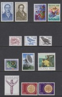1981 ** Islande  (sans Charn., MNH, Postfrish)  Complete  Yv  516/28Mi  563/75FA  600/12 - Island