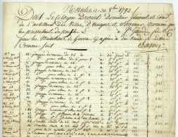ANGERS Et SAUMUR - MUNITIONS DE GUERRE. Revolution - NANTES 1793 - Documents Historiques