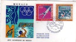 MONACO  Water Polo  Jeux Olympiques De Mexico 1968  29/04/68
