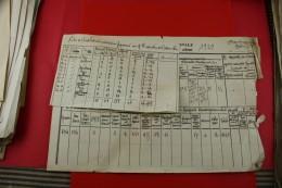 STATISTIQUE GEN  FICHE EXPLICATIVE  MAINTIEN O 1929 DOCUMENT Militaire Mchal Logis Chef Rossignol>14e Légion Gendarme - Documents