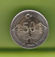 Turkey 50 Kurus 2009 - Turquie