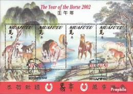 Niuafo Ou - Insel Mi.-Nr.: Block33 (kompl.Ausg.) Postfrisch 2002 Chinesisches Neujahr - Tonga (1970-...)